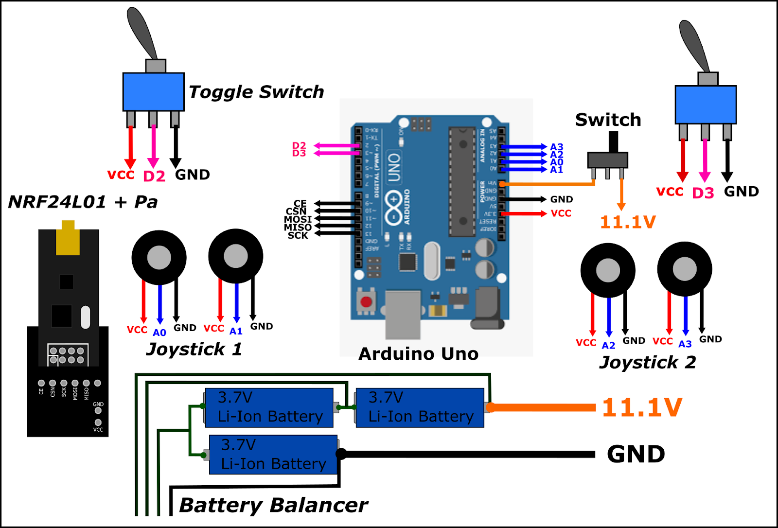 Making A Professional Rc Transmitter With Arduino Uno