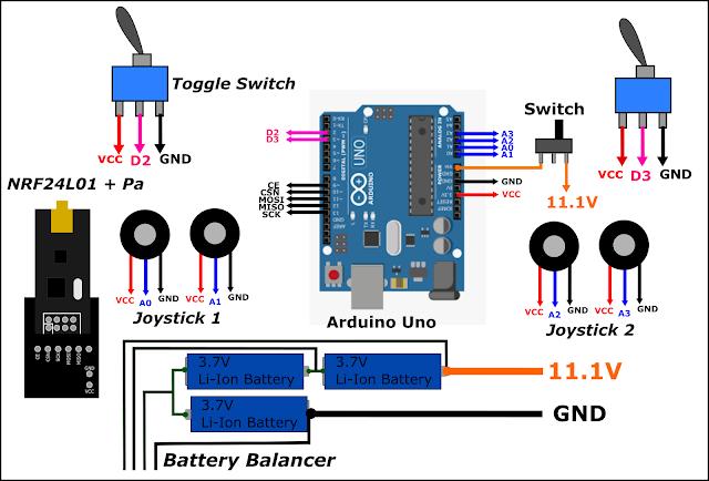 RC transmitter Circuit Diagram