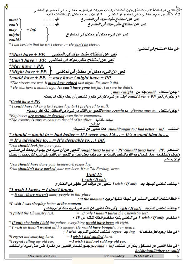 تلخيص قواعد اللغة الانجليزية للصف الثالث الثانوي فى 7 ورقات فقط 01_006