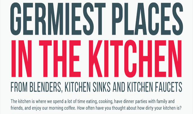 The Germiest Places in your Kitchen