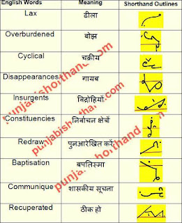 english-shorthand-outlines-05-april-2021