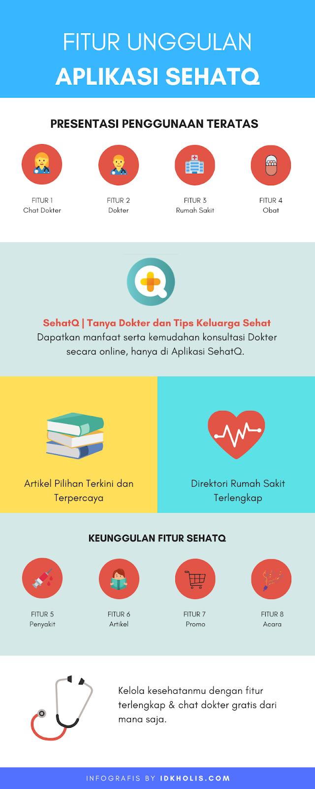 mengenal-aplikasi-chat-dan-booking-dokter-sehatq