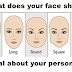 Shape of your Face can Tell Something about your Personality