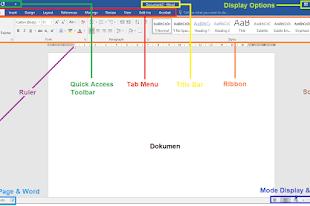 Mengenal Komponen-Komponen Microsoft Word