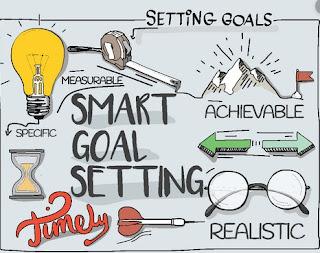 Tips Membuat Goal Setting Untuk Bisnis Agar Scale Up