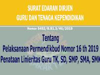 Surat Edaran Permendikbud Nomor 16 th 2019 tentang Penataan Linieritas Guru