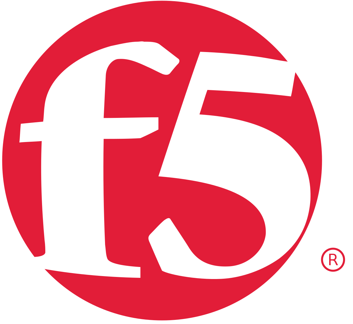 Network Engineer Blog: Understanding iRules in F5LTM