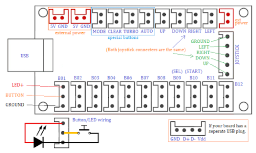 Zero delay LED USB encoder board diagram