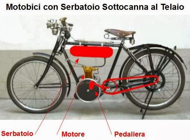 motobici sottocanna moto-bic