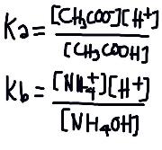 Urutan Kekuatan Asam dan Basa Berdasarkan pH dan Ka/Kb