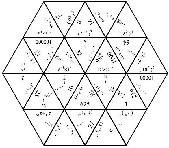 Math by Tori: August 2012