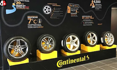 Berbicara soal mobil rasanya kurang pas jika tidak membahas tentang sektor kaki 15 Merk Ban Mobil Terbaik Berkualitas Awet Murah dan Terbaru