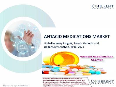 Antacid medications