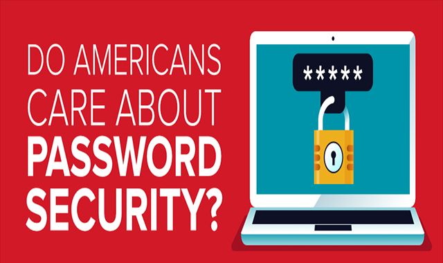 Do Americans Ever Change Their Passwords
