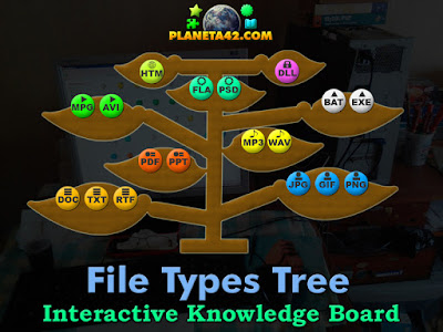 Play File Types Tree