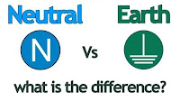 Click to watch this video on What is the difference between Neutral and Earth