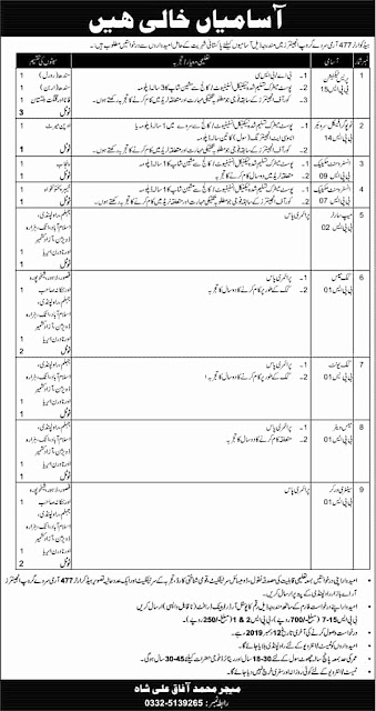 Join Pakistan Army 2019 Headquarter 477 Army Survey Group Engineers