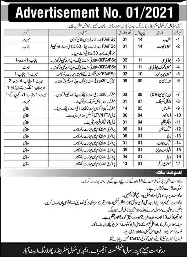 Latest Jobs in Pakistan Army Medical Corps School Centre and Record Wing Abbottabad Jobs 2021