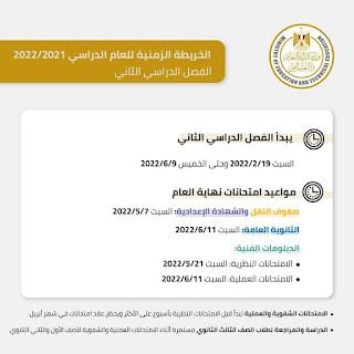 الخريطة الزمنية للعام الدراسي 2021 / 2022 في مصر