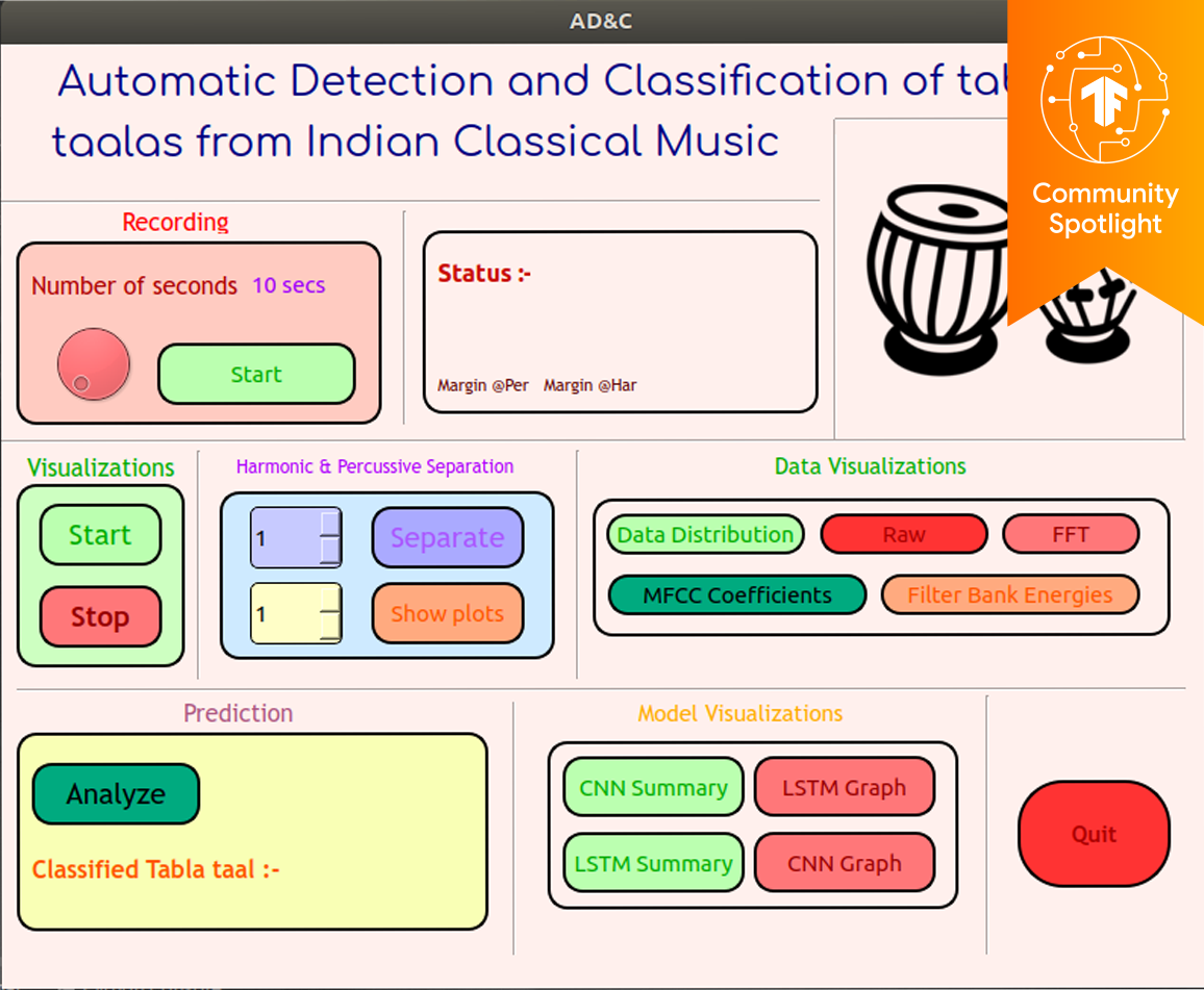 Chart of Indian Classical music patterns