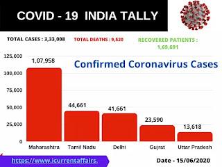 June-15-coronavirus-cases