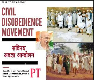 सविनय अवज्ञा आंदोलन : शुरुआत, परिणाम और समाप्त , civil disobedience movement in hindi