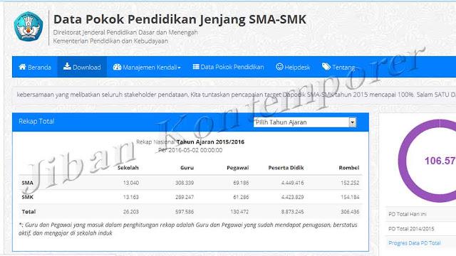 Download Data Prefill Sekolah