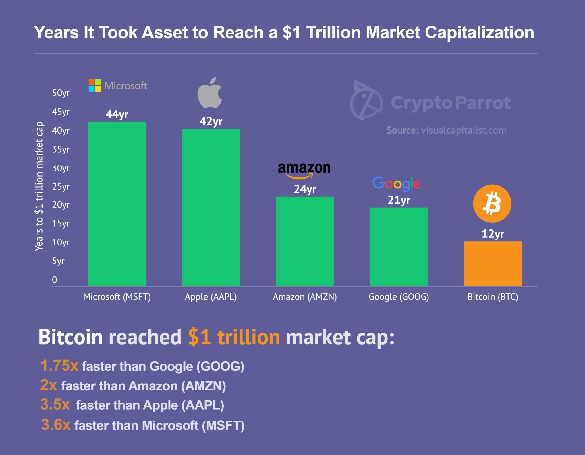 10 bitcoin in lei