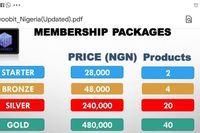 Miiracell membership package