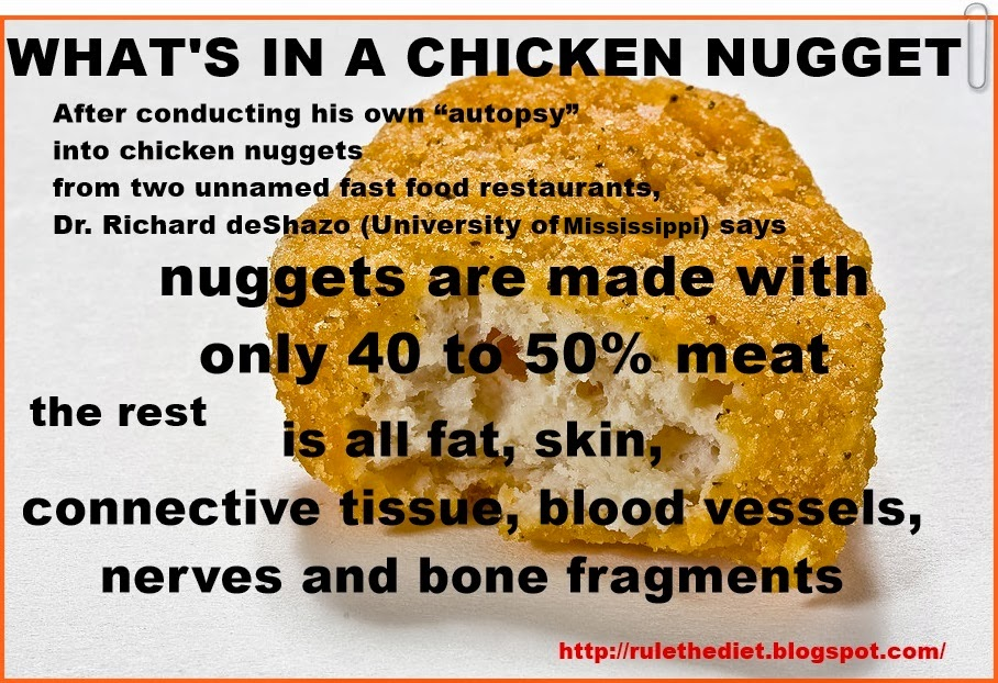 Chicken Nugget Quotes: Weight Loss For A Healthy Lifestyle: WHAT'S IN A CHICKEN