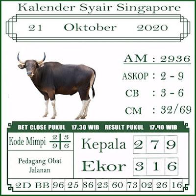 Kode syair Singapore Rabu 21 Oktober 2020 180