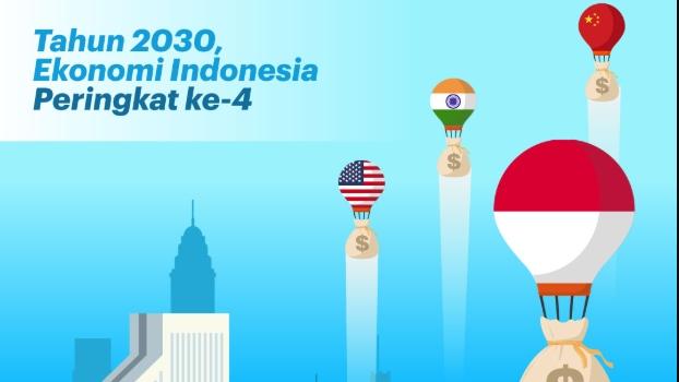 Indonesia Diyakini Jadi Negara Ekonomi Terbesar 2030