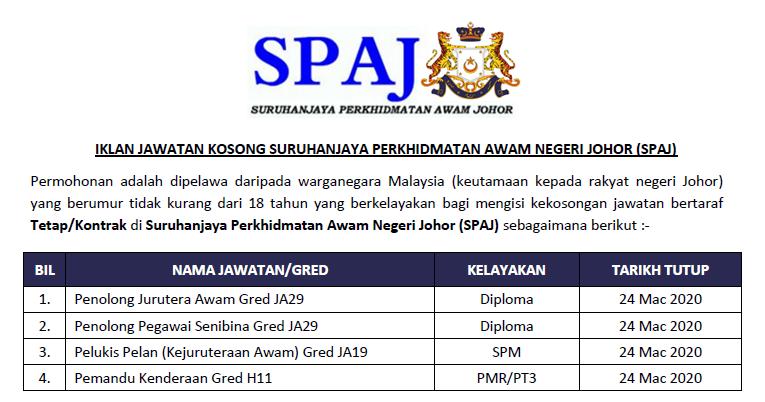 Jawatan Kosong Di Suruhanjaya Perkhidmatan Awam Negeri Johor Spaj Kelayakan Pmr Spm Diploma Jawatan Kosong Kerajaan Swasta Terkini Malaysia 2020 2021