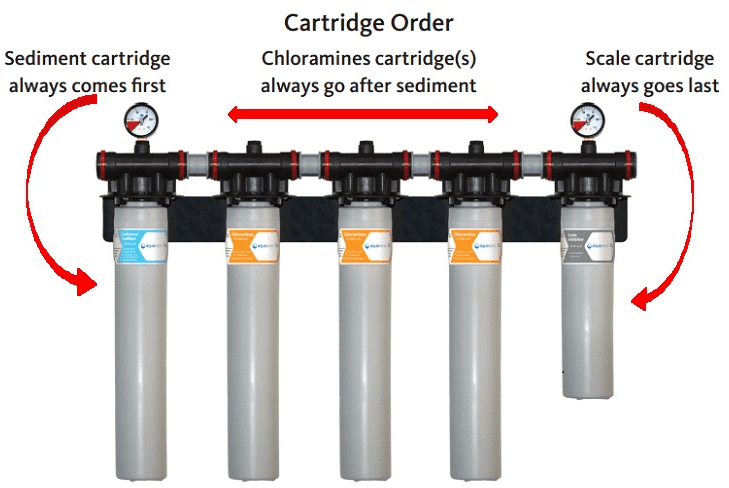 aquasana water filter sediment cartridge