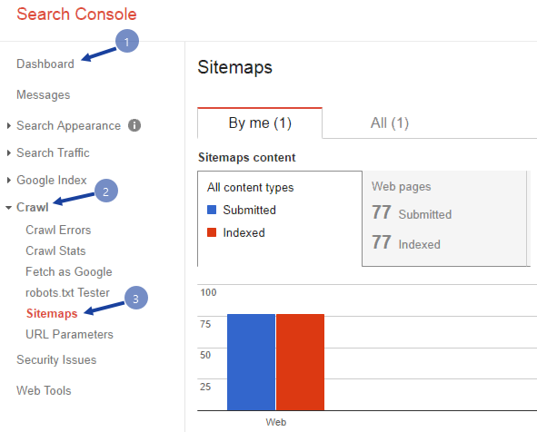 Submit sitemaps to google