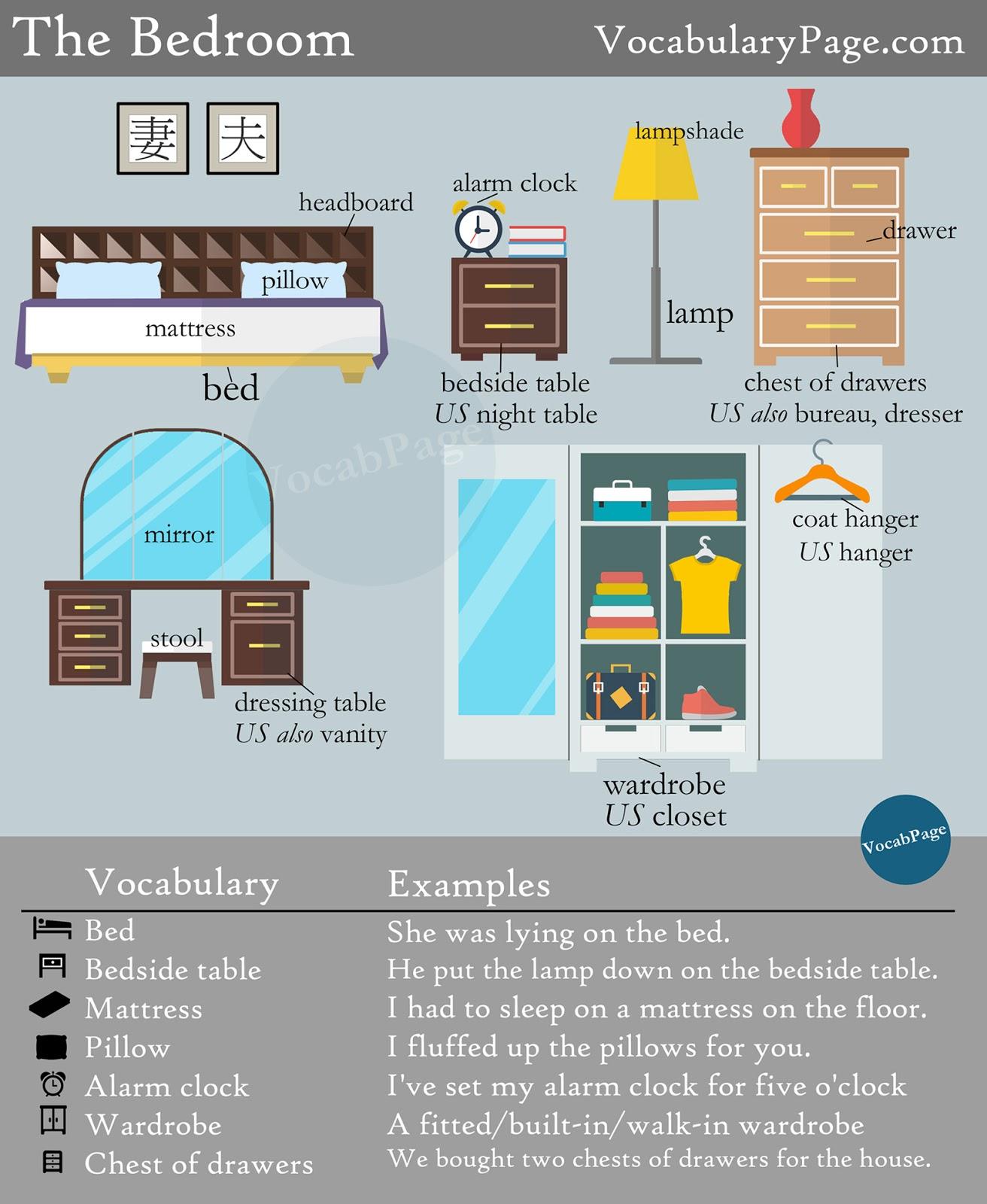 Bedroom synonyms 28 images swing yourself to sleep for Small room synonym