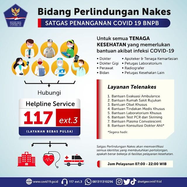 Hepline Service 117 ext 3 (Layanan Bebas Pulsa) Untuk Semua Tenaga Kesehatan yang Memerlukan Bantuan Akibat Infeksi Covid-19