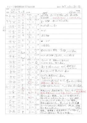 トレード練習帳(手書き20日用)