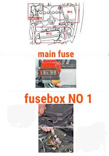 letak sekring NISSAN JUKE 2011-2017