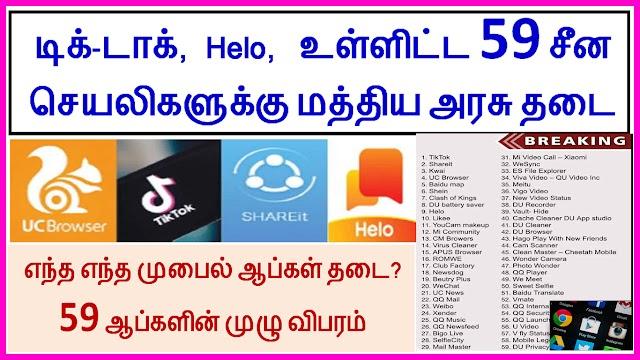 India Bans 59 Chinese Apps - 59 சீன செயலிகளுக்கு மத்திய அரசு தடை