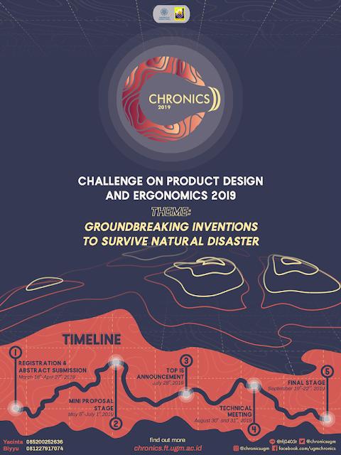 Lomba Desain Produk dan Ergonomis Chronics 2019 Mahasiswa