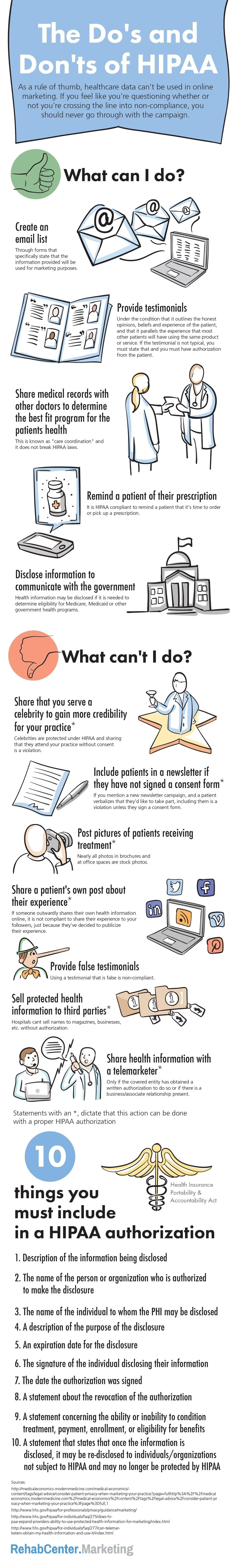 The Do's and Don'ts of HIPAA #infographic