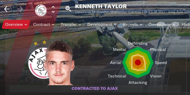 Kenneth Taylor Football Manager 2021 FM21 FM2021