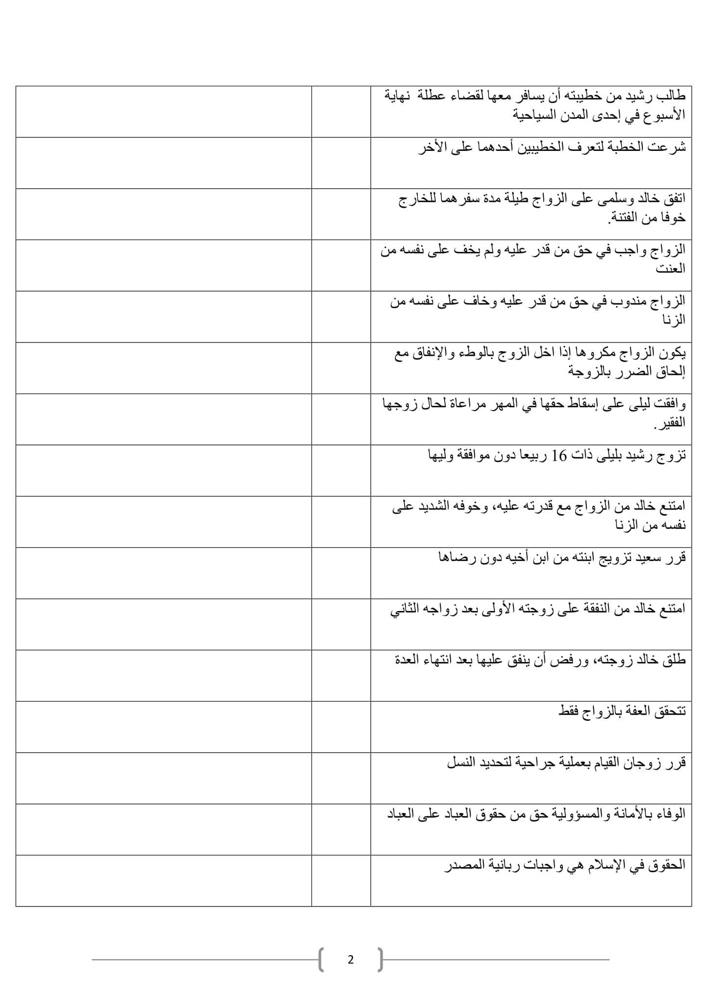 وضعيات تقويمية في التربية الاسلامية مصححة استعدادا  للامتحان الجهوي الاولى بكالوريا