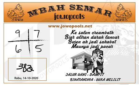 Mbah Semar SDY Rabu 14 Oktober 2020