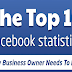The Top 10 Facebook Statistics Every Business Owner Needs to Know #infographic