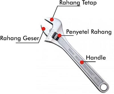 Siapa yang hari belum mengenal kunci inggris  Cara Menggunakan Kunci Inggris ( Adjustable Wrench ) Yang Baik Dan Benar