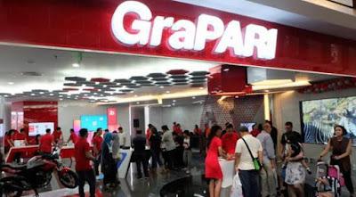 Apa Itu GraPARI, Apa Fungsi GraPARI, Daftar Nama dan Lokasi GraPARI  di seluruh Indonesia