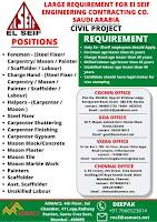 EL Seif Engineering Company Job Vacancy
