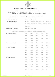 Sthree Sakthi Lottery SS-279 Results 21-9-2021 (Live Kerala Lottery Result)